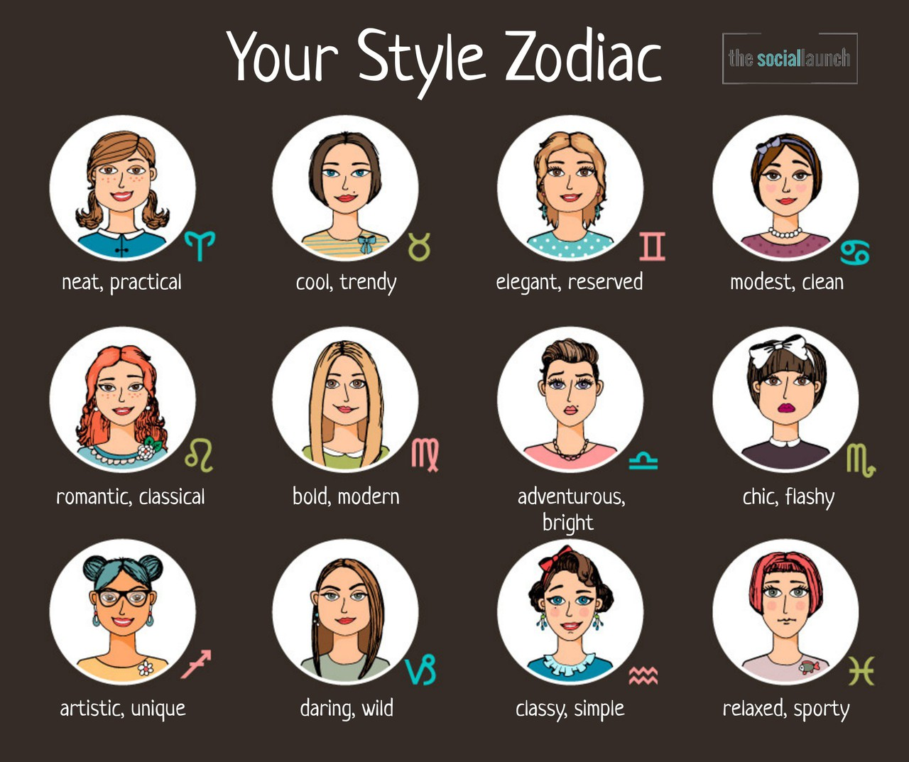 whats your zodiac style